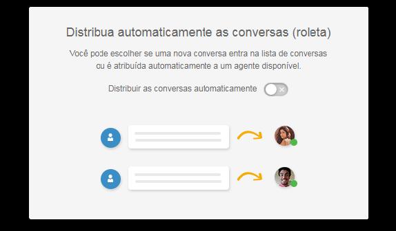 Chat de atendimento - distribuição automática de tickets