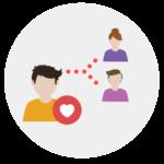 Atendimento e atração de novos clientes através de clientes promotores
